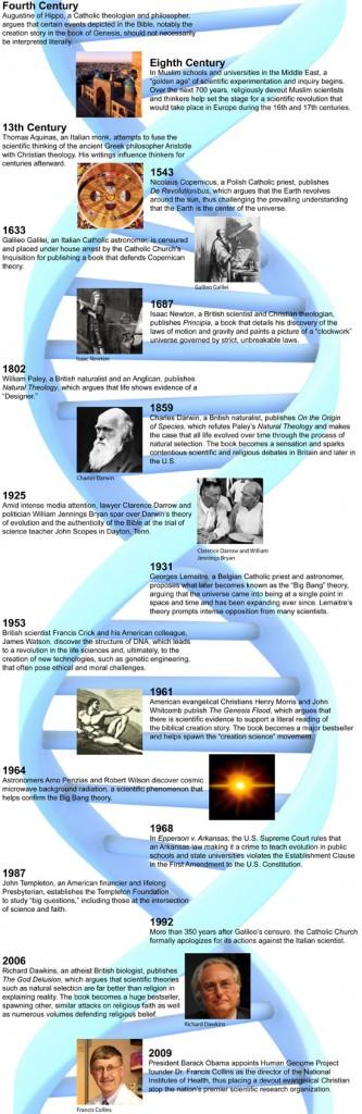 FINALEvolutionTimeline10-29