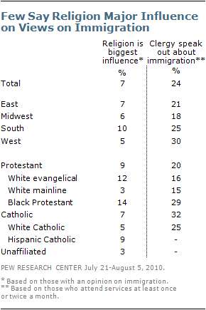 immigration-environment-views-05 10-09-16