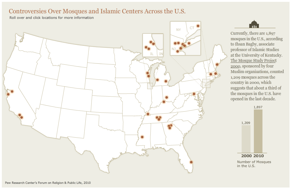 Muslim Americans No Signs of Growth in Alienation or Support for
