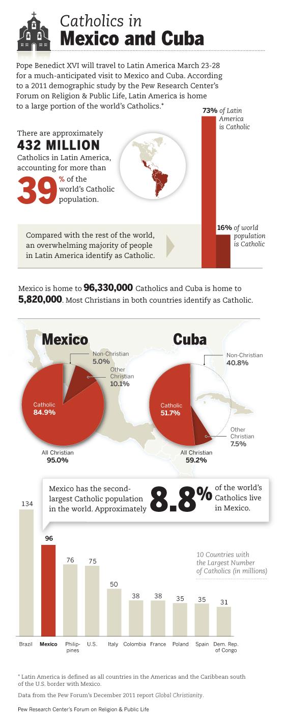 pope-southamerica-visit