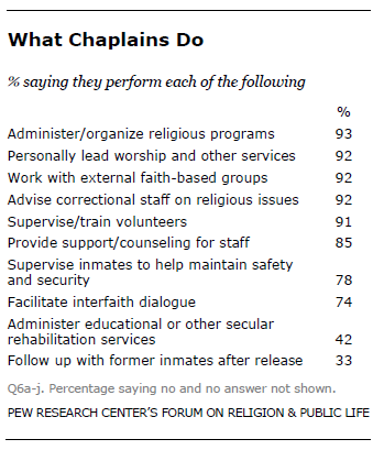 chaplains-chp2-1