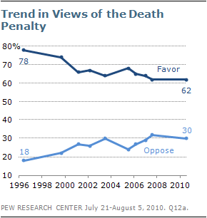 death-penalty-2011-1