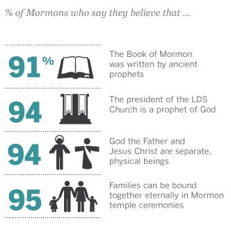 ma-transcript-beliefs