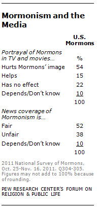 mormonism and the media