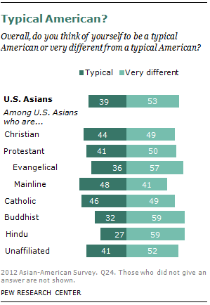 asian-am-over-19