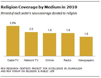 rn-religion_coverage