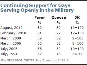 same-sex-marriage-10-02 10-10-06