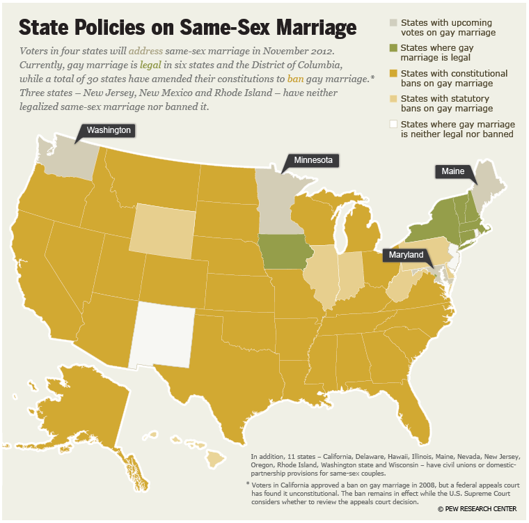 Us states that allow homosexual marriage debate