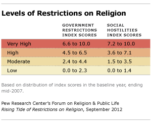 restrict3-19