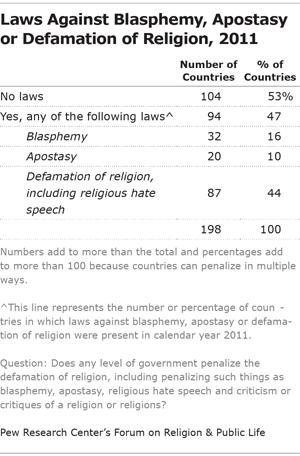 blasphemy-1