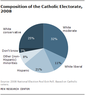catholicvote-1