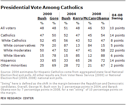 catholicvote-2