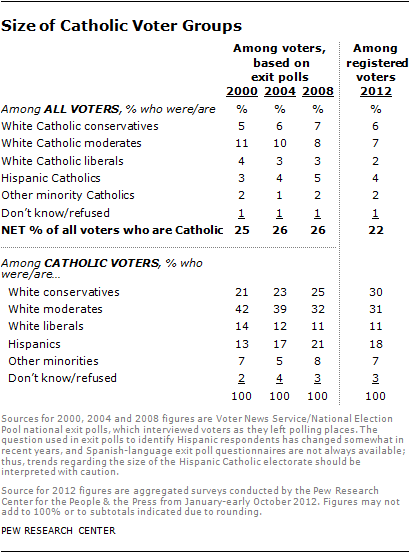 catholicvote-4