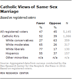 catholicvote-5b