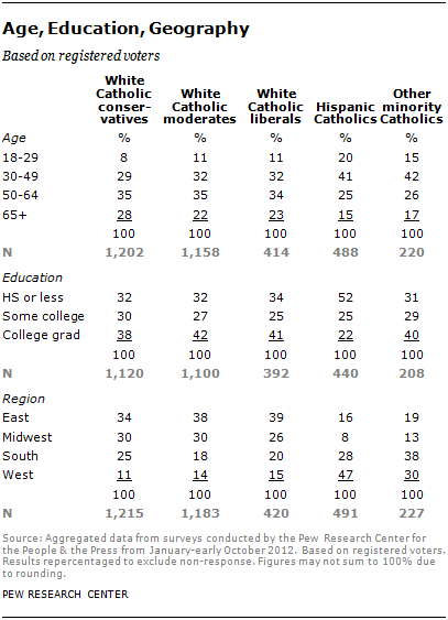 catholicvote-7
