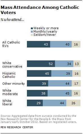 catholicvote-8