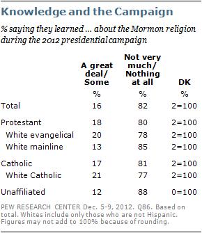 mormon-moment-3