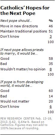 new-pope-1