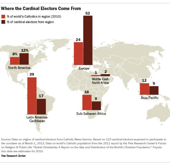 conclave-graphic