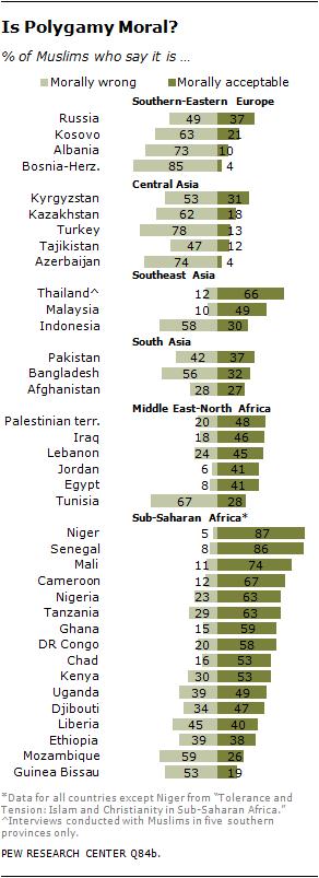 Muslim belief on homosexuality in christianity