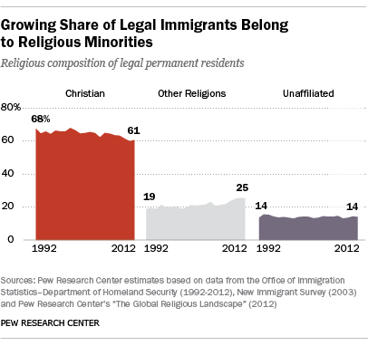 us-immigration-2