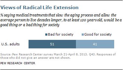 longevity-exec-3