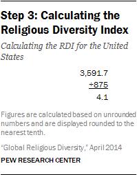 religious-diversity-7