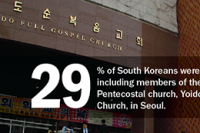 FT_14.08.04_Religion-in-South-Korea_socialMediaCard_promo260173