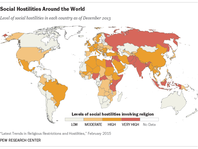 Social Hostilities Around the World