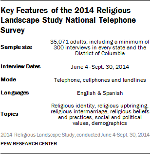 Key Features of the 2014 Religious Landscape Study National Telephone Survey