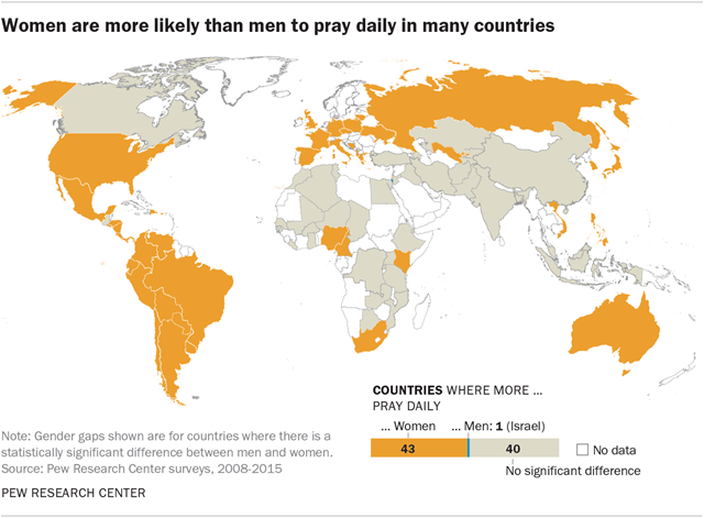 The gender gap in religion around the world pew research center among christians women attend religious services more often but among muslims and orthodox jews men attend more often gumiabroncs Choice Image
