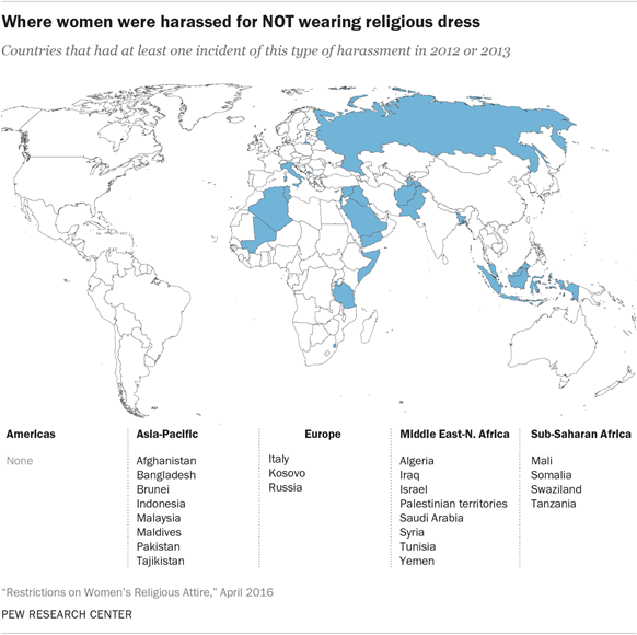 Where women were harassed for NOT wearing religious dress