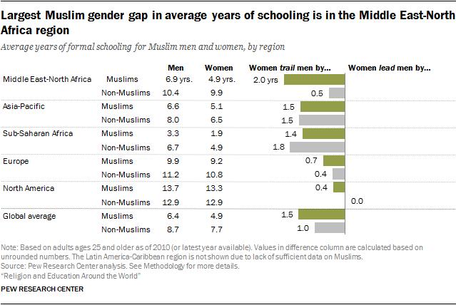 speech on womens education in islam