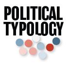 INT__Quiz-PolTypology
