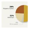 INT__Slides-HispanicsIdentity