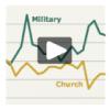 INT__Slides-MilitaryCivilian