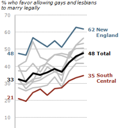 gay-marriage2