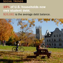 DG_student-debt