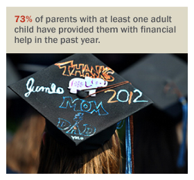 DG_financial-support-young-adults