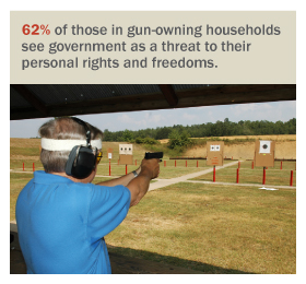 DG_gun-owners-personal-rights