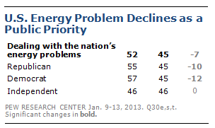 PRC_Energy_Priority