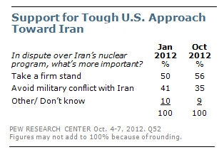PRC_Iran_Hard_Line