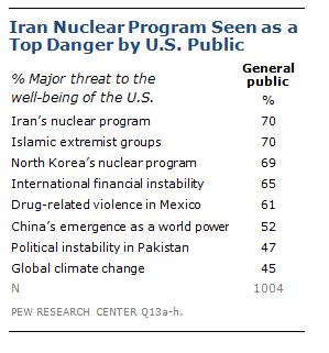 PRC_Iran_Nukes