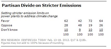 PRC_Stricter_Emissions