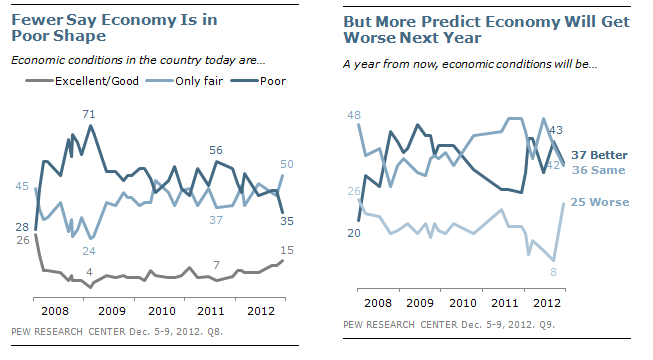 PRC_Views_of_Economy_1.4