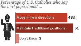 PR_13.2.21_CatholicTipSheet_260x260