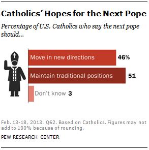next-pope
