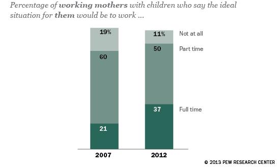 DN_Working_Moms
