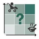INT_Quiz-ModernParenthood