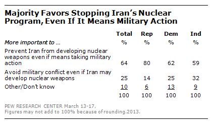 PRC_Iran_Nuke